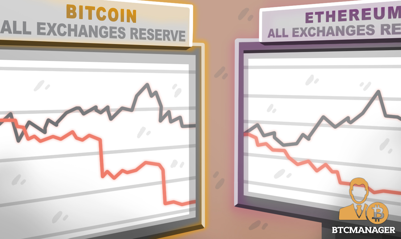 Bitcoin-and-Ethereum-levels-on-exchanges-are-falling-to-record-lows-1.jpg